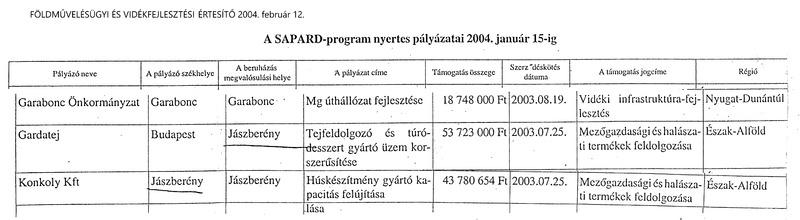 134_20040212_foldmuvelesugyi_es_videkfejlesztesi_ertesito_a.tif
