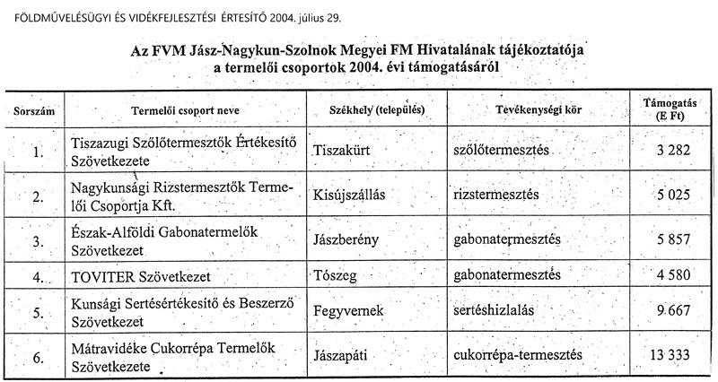 159_20040729_foldmuvelesugyi_es_videkfejlesztesi_ertesito.tif