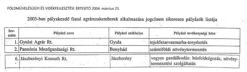 144_20040323_foldmuvelesugyi_es_videkfejlesztesi_ertesito.tif